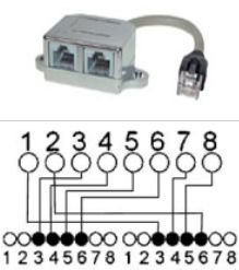KesCom® CAT5 Adapter RJ45 Stecker auf 2 x Buchse Belegung Telefon/Telefon