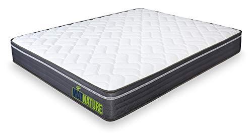 Colchón Modelo MatFoam | Altura 21 cm | Colchón Viscosoft Indeformable | Colchón Antiácaros | Colchón Transpirable | Todas Las Medidas (150 x 190 cm)