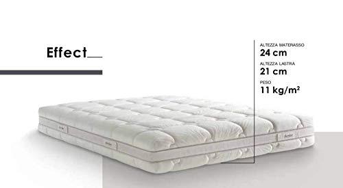 Dorelan Matras Effect 800 pocketvering voor eenpersoonsbed, 85 x 195 x 24 cm, 7 verschillende zones, evenwichtige ondersteuning (Prijs per Listino 605,00)