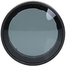 xiaomi yi lens