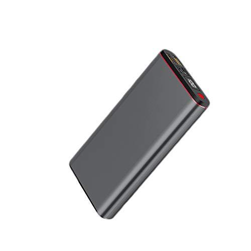 SACYSAC 20000mAh powerbank, draagbare oplader met dubbele toegangspoorten om snel opladen voor smartphone-tablets te bieden