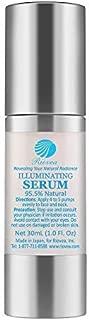 Best naruko brightening serum Reviews