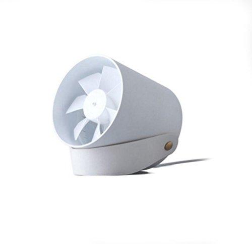 Miaoge Mute Roufeng Touch Smart USB Futaba Lüfter Kreativ Mini Portable Student Desktop Kleiner Ventilator 100 * 100mm