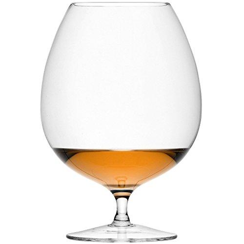 Gläser für Brandy, Cognac, Armagnac, Calvados