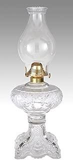 Best cobalt blue kerosene lamp Reviews