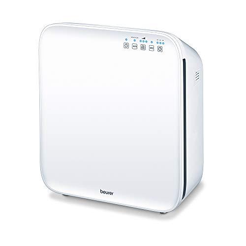 Beurer LR 310 Luftreiniger, mit HEPA-Filter H13, filtert Hausstaub, Tierhaare, Gerüche sowie diverse Bakterien und Viren, mit Timer, für Räume bis 54m²