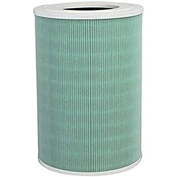 Winix Zero Pro - Purificador de Aire hasta 120 m² (Purificador de Aire contra alergias, olores, Polvo, con Filtro HEPA, Onda de Plasma y Filtro de carbón).: Amazon.es: Hogar