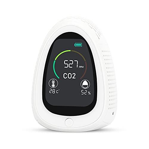 Therm La Mode Medidor de CO2 Ambiente, Detector de CO2, Medidor de Calidad de Aire Interior-Medidor de Humedad y Temperatura - NDIR Sensor de CO2, Montaje en Mesa y Pared(Blanco)