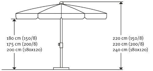 Schneider Sonnenschirm Locarno, natur, 200 cm rund, Gestell Stahl, Bespannung Polyester, 2.4 kg
