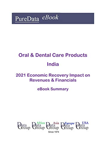 Oral & Dental Care Products Indi...