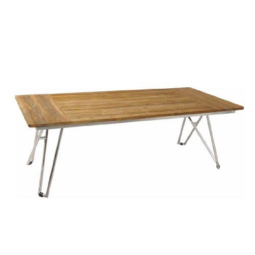 Zebra Rovex, Tisch