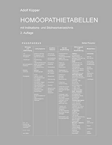 Homöopathietabellen mit Indikations- und Stichwortverzeichnis