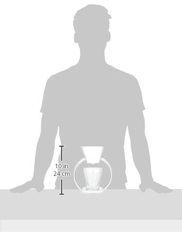 LEONARDO レオナルド コーヒードリッパー&ダブルウォールカップセット Duo 29764