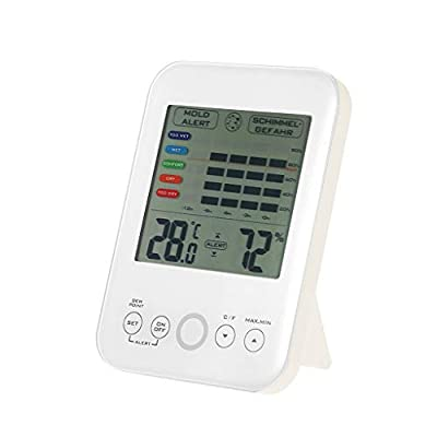XLSTORE Digital Hygrometer Indoor Room Thermome...