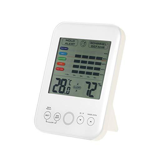 HSKB Digitale LCD thermometer, mini-thermo-hygrometer, binnentemperatuur en vochtigheidsmeter, externe sensor met klimaatmonitor, geschikt voor babykamer/woonkamer/kantoor, wit