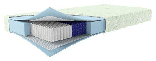Matratzen Perfekt Tonnentaschen-Federkern-Matratze München mit 1000 Federn und...