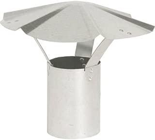 roof rain cap