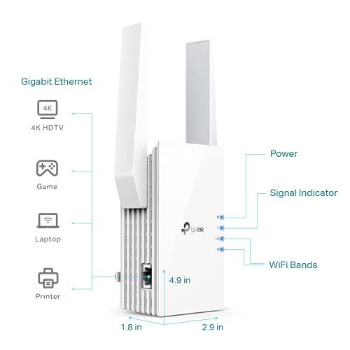 RE505X ampliador de red Transmisor y receptor de red 10,100,1000 Mbit/s Blanco