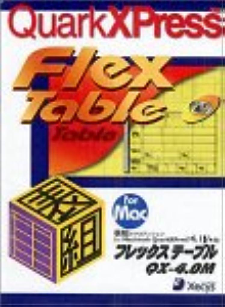 発掘する記事名門Flex Table QX-4.0 M