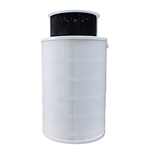 Luftreiniger Filter kompatibel mit XIAOMI Luftreiniger Air Purifier 2, 2H, 2S, 3, 3H und Pro von doctor-san | über 99,97{def4c918b5ad2deafe9815459254f278d40a7a4d51f420cfb38e6aa3418e8e2c} Filterleistung | Filteralternative mit Aktivkohleeinsatz