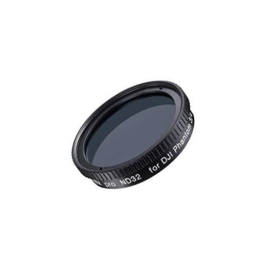 Filtri per microscopio