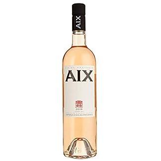 AIX-Ros-2018-1-x-075-l