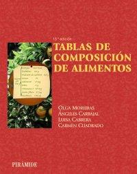 Tablas de composicion de alimentos (Ciencia y tecnica / Science and Technology)
