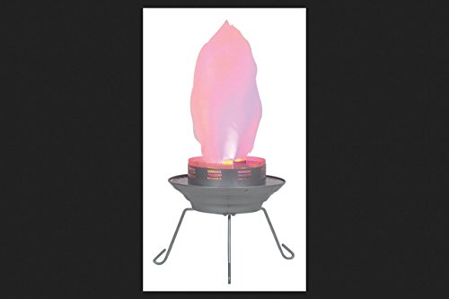 Great Features Of Fake Flame
