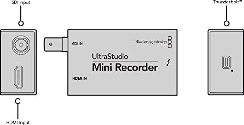 Blackmagic Design Ultrastudio Mini Recorder Video Amazon Co Uk Camera Photo
