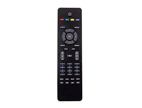 Echte TV-afstandsbediening voor HORIZON 32HL320