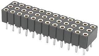 mill max receptacles