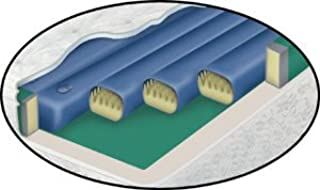 Waterbed Tube Set- Waveless Softside fluid bed replacement 10 tubes 71in length