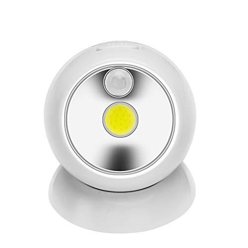 Kylewo LED Leuchte mit Bewegungsmelder 360°, mit Dämmerungssensor - für Aussen und Feuchtraum