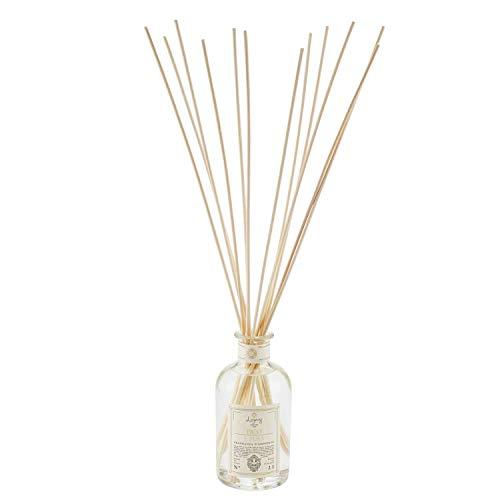 LOGEVY - Parfumeur pour Environnements 250 ML pour Le Bien-être de la Personne et de la Maison - Fig et Poire
