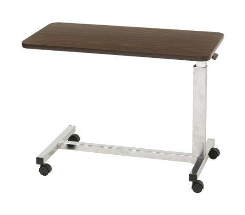 Drive Medical Medical Furniture & Safety Equipment - Best Reviews Tips