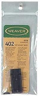 weaver 402 base
