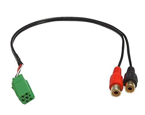 AERZETIX: Adaptateur câble RCA AUX