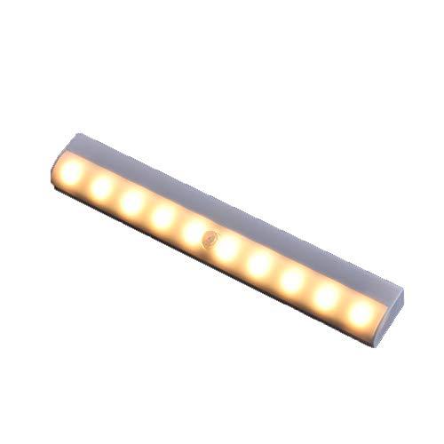 Luz de Armario con Sensor de Movimiento Led Cinturón de Luz de Seguridad Nocturna con Sensor Inalámbrico de Carga USB Se Puede Instalar en Cualquier Lugar Del Armario Adecuado