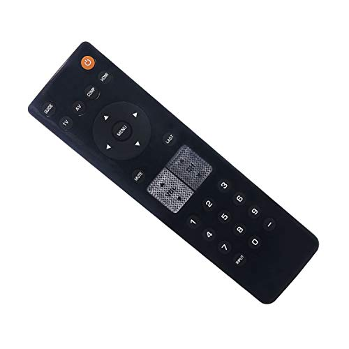 Ceybo Replacement TV Remote Control for Vizio VW32 Television