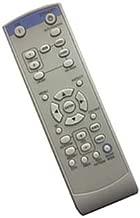 4EVER Remote Control Substitute for Mitsubishi XL2550U XL1550 XL550U XL9U SL6U SL4SU XL8U Projector