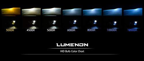 Lumenon 55w HID Kit 2 Year Warranty H3, 6000K Diamond White