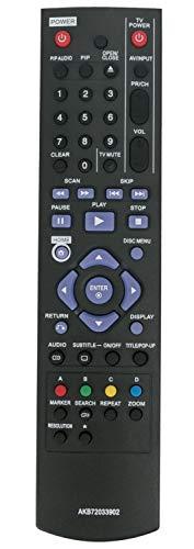 ALLIMITY AKB72033902 sub AKB72033901 Fernbedienung Ersetzt für LG Blue Ray Player BD360 BD370