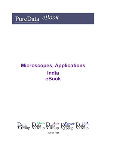 Microscopes, Applications in India: Market Sales