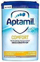 Aptamil 4 X Comfort 900G (4 Pack Bundle)