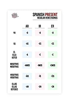 Union House Publishing Spanish Verbs Laminated Present Tense Reference Sheet