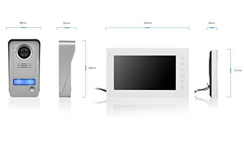 Smartwares DIC-22412