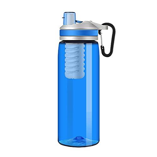 Newut Botella de Agua filtrada con purificador de filtración de Carbono Activado por 2 etapas para Caminatas, Camping, mochilero y Viaje,Azul