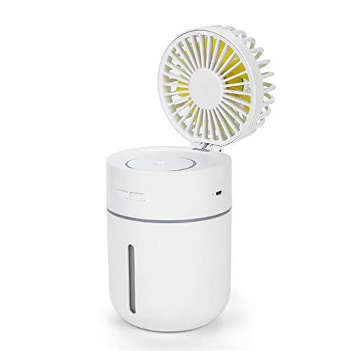 klein Ventilator Hotaluyt Portable Mini...