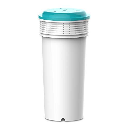 Vyair Cartuccia del filtro dell'acqua compatibile con la macchina Tommee Tippee Perfect Prep Closer To Nature Day & Night (1)