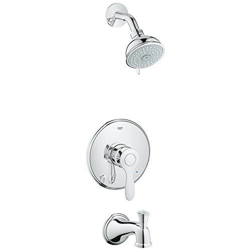 grohe parkfield faucet - 3